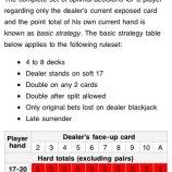 Скриншот Beat the Casinos
