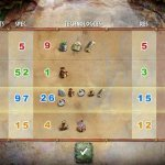 Скриншот Stone Age: The Board Game – Изображение 2