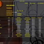 Скриншот World Basketball Manager 2013 – Изображение 1