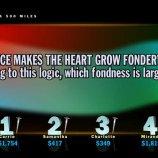 Скриншот You Don't Know Jack (2011) – Изображение 6