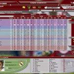Скриншот Professional Manager 2006 – Изображение 12
