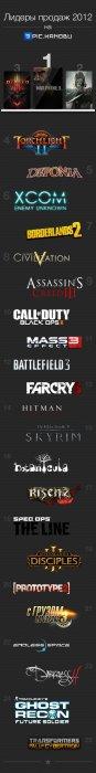 25 самых продаваемых игр 2012 года - Изображение 1