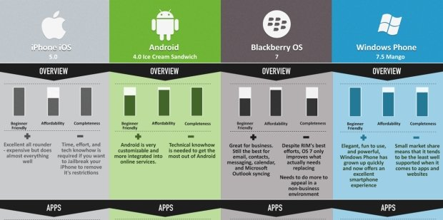 Без проводов: состояние мобильной индустрии - Изображение 2