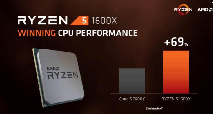 AMD Ryzen 5 — характеристики, цена моделей и дата выхода - Изображение 3
