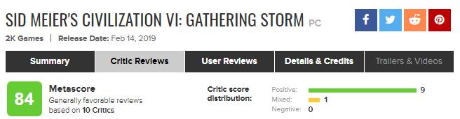 «Великолепное дополнение»: критики остались довольны аддоном Gathering Storm для Civilization VI | Канобу - Изображение 2