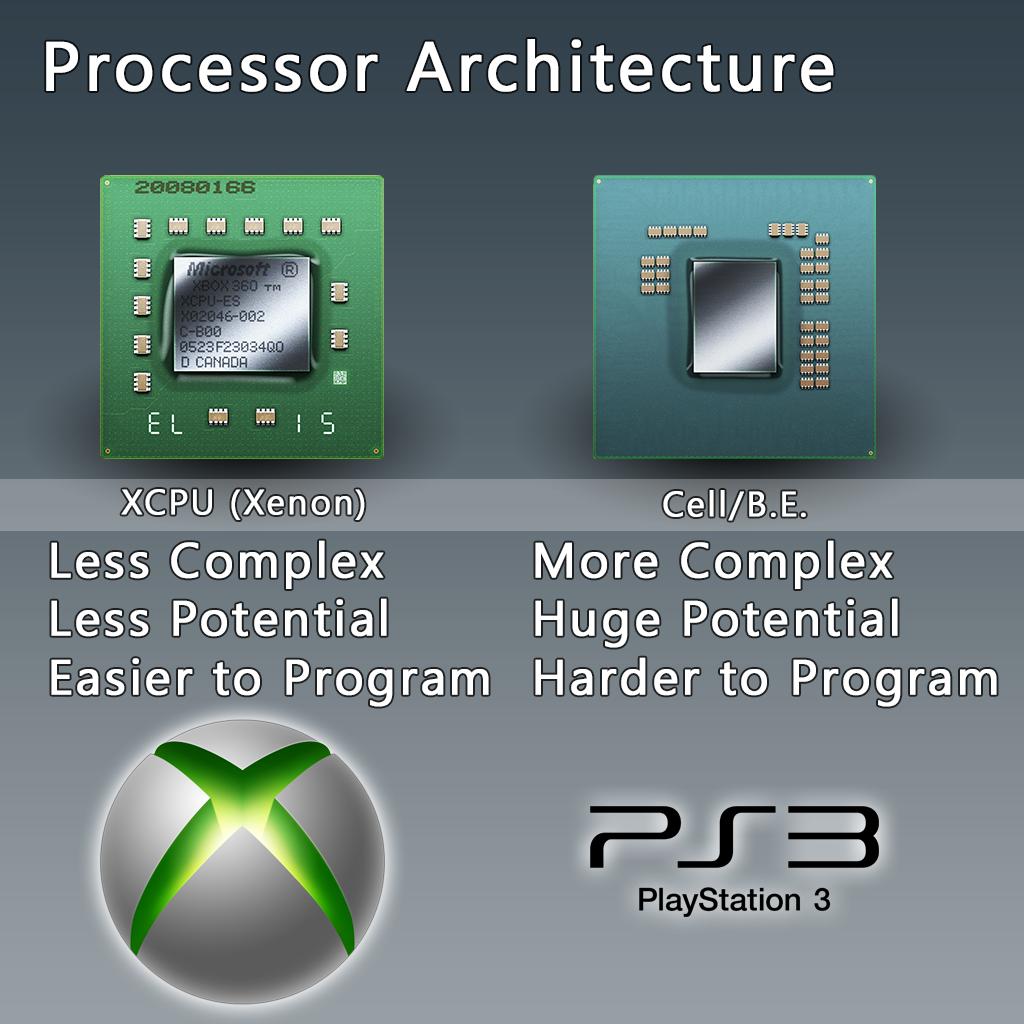 Хотеть невредно: Какой должна быть PlayStation5. - Изображение 2