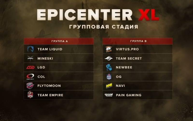 Гайд по EPICENTER XL — самому масштабному киберспортивному событию 2018 года в России | Канобу - Изображение 3