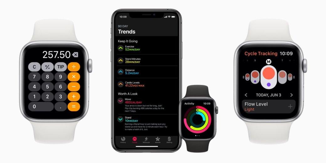 iOS 13 - что нового, как скачать и установить iOS 13, как откатиться на iOS 12 | Канобу - Изображение 267