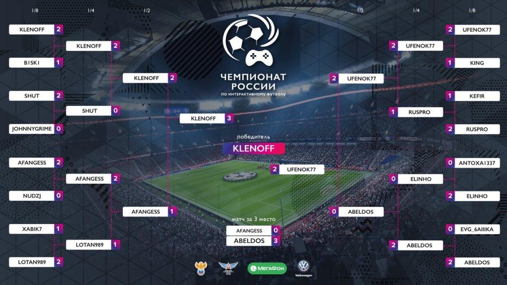 Klenoff стал чемпионом России по киберфутболу | Канобу - Изображение 2