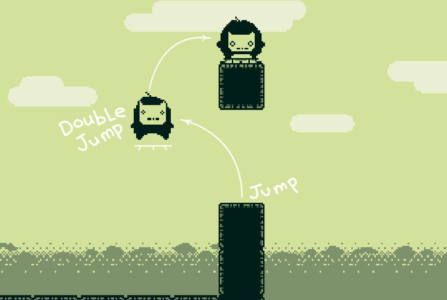 Этап «рабочая версия» на #GamesJamKanobu: выбор редакции | Канобу - Изображение 2207