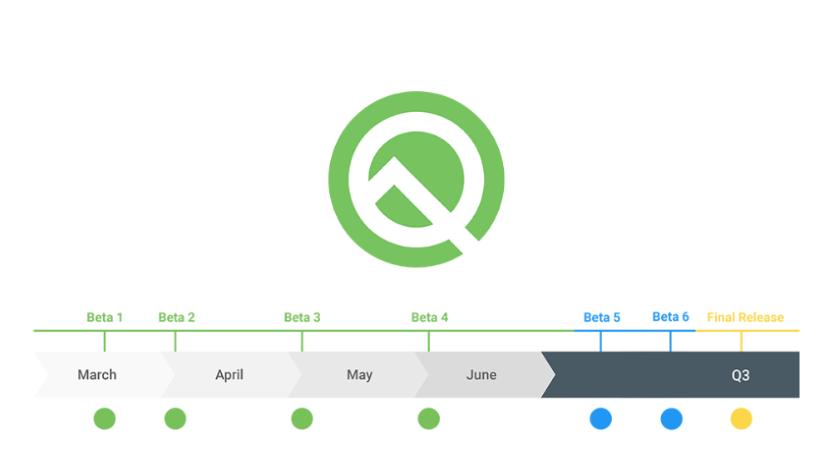 Вышла первая бета-версия Android Q: что нового в Beta 1, на какие устройства можно установить | Канобу - Изображение 9